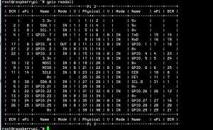 《PHP 控制 树莓派 gpio 高低电平》