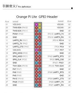 《OrangePi Lite  外部硬件时钟同步系统时间》